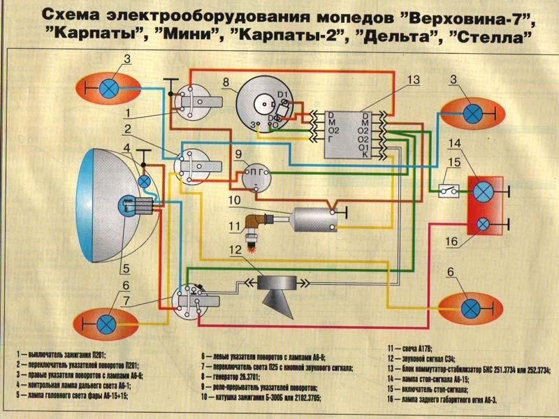 Инструкция-электросхема мопеда Карпаты