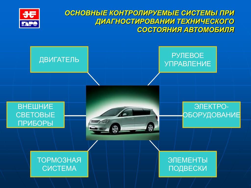Диагностика для автотранспорта.
