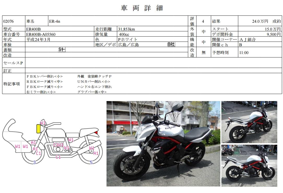 Тест-драйв мотоцикла Kawasaki ER-5