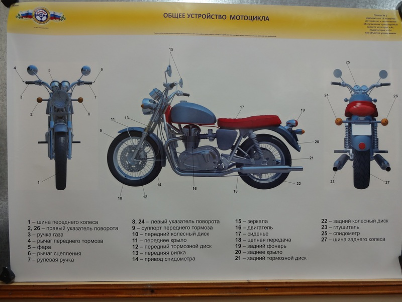 ИЖ Планета 2 — технические характеристики, описание мотоцикла