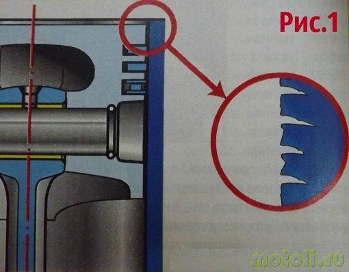Как сделать правильный капитальный ремонт двигателя, чтобы он был лучше нового
