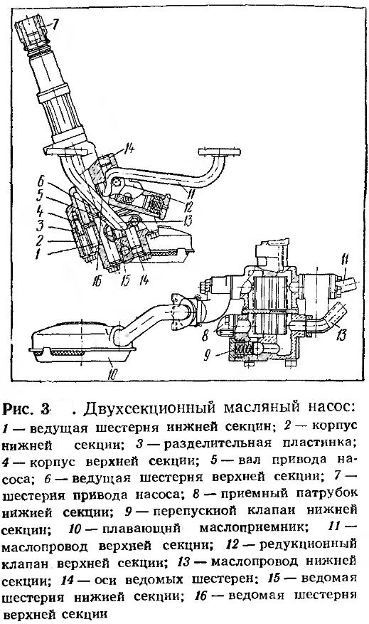Маслонасос и маслопровод скутера — теория, разновидность, принцип работы