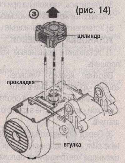 Проверка на износ поршня и колец четырехтактного скутера