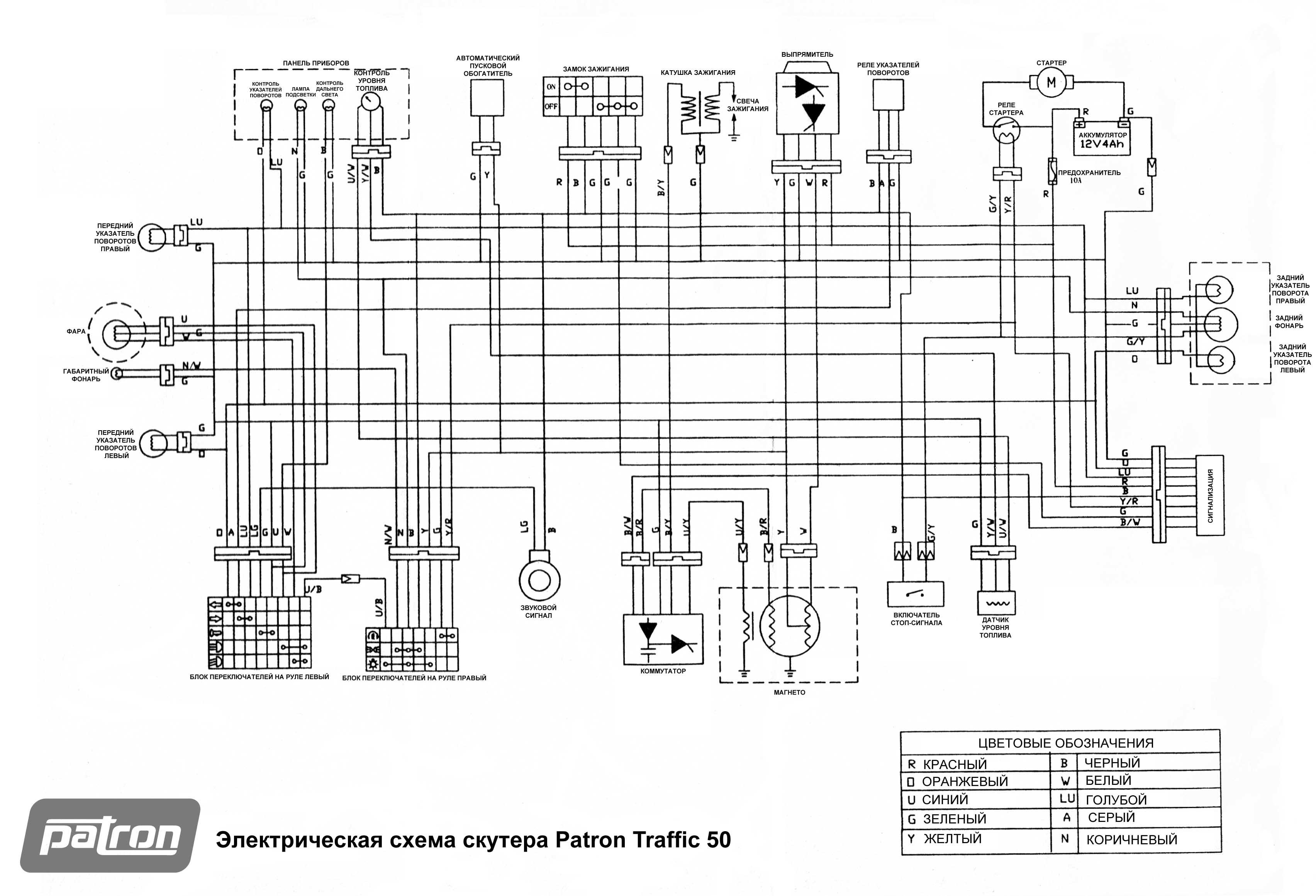 Скутер Kymco Super 9 — техническая схема для ремонта