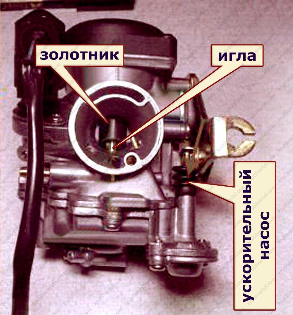 Определение правильности настройки карбюратора по работе двигателя скутера