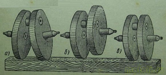 Ремонт коленвала (кривошипа) двигателя мотоцикла