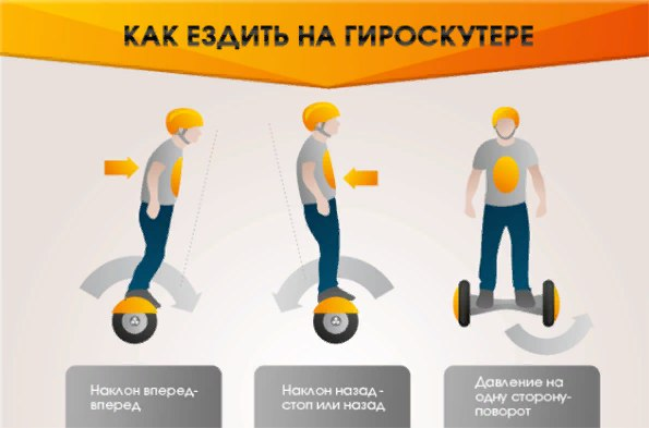Как выбрать гироскутер