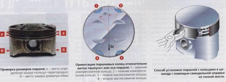 Проверка на износ цилиндра китайского четырехтактного скутера
