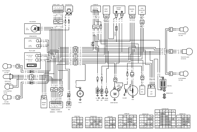 Руководство по ремонту электрооборудования Yamaha Cygnus XC125S