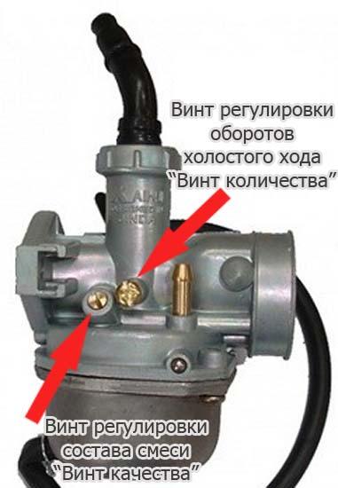 Регулировка и настройка карбюратора скутера