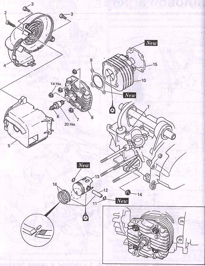 Руководство по ремонту Yamaha Cygnus 125 (в виде схемы)