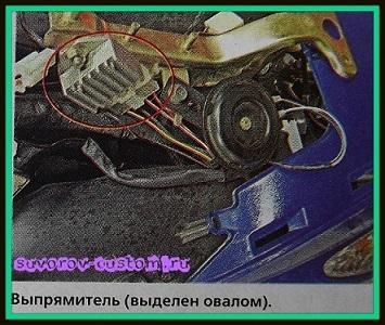 Ремонт скутеров — диагностика и устранение неполадок