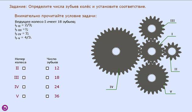 Как подобрать звезду для мопеда или мотоцикла — расчет передаточного числа