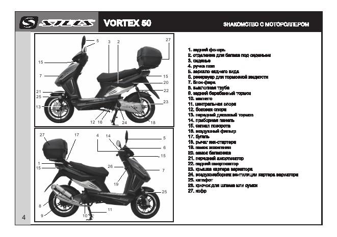 Скутер Italjet Formula — мануал по ремонту в виде схемы