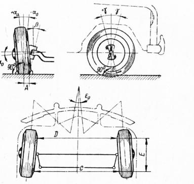 Как отрегулировать развал схождение на квадроцикле своими руками?