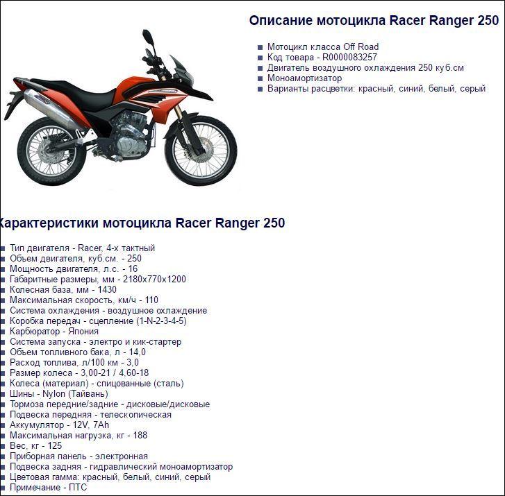 Нитро Рейсер 250 - российско-китайский ответ японским мотоциклам