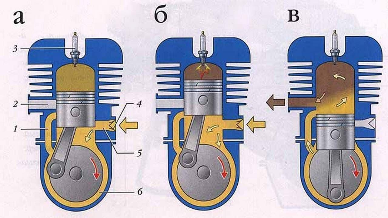 Обкатка поршневой двухтактного скутера