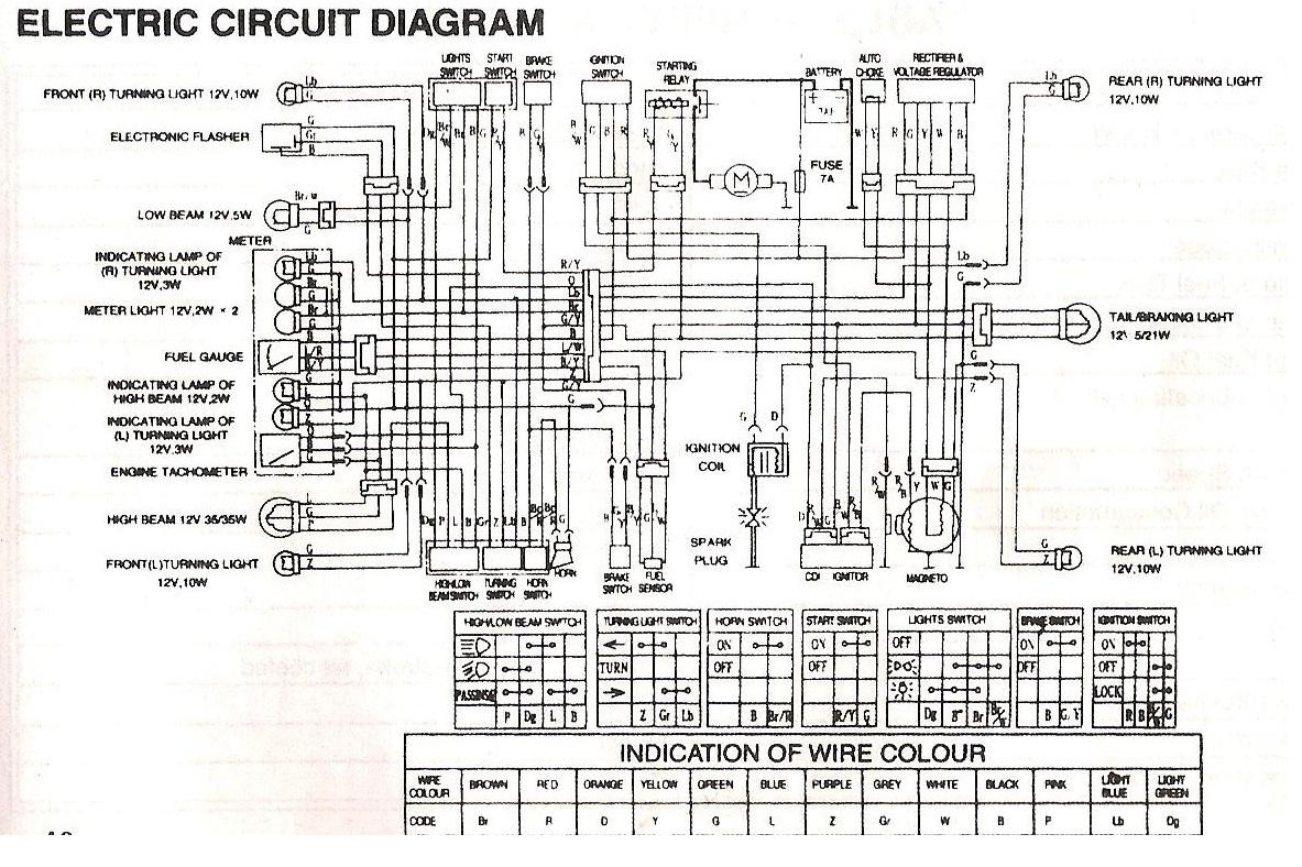 Схема электрооборудования скутера MBK Booster