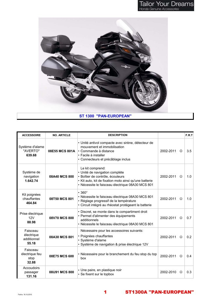 Мануалы и документация для Honda ST1300 Pan European