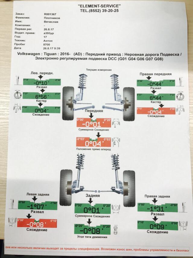 Регулировка схождения - cfmoto x8 faq - помощь автолюбителю