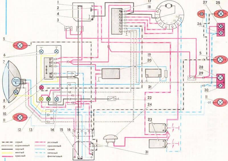 Подробная схема проводки ИЖ Юпитер 5 - проблемы и их решения