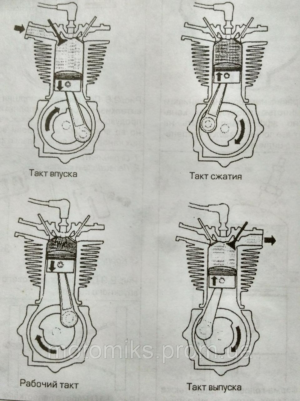 Pемонт ЦПГ четырёхтактного двигателя японского мотоцикла
