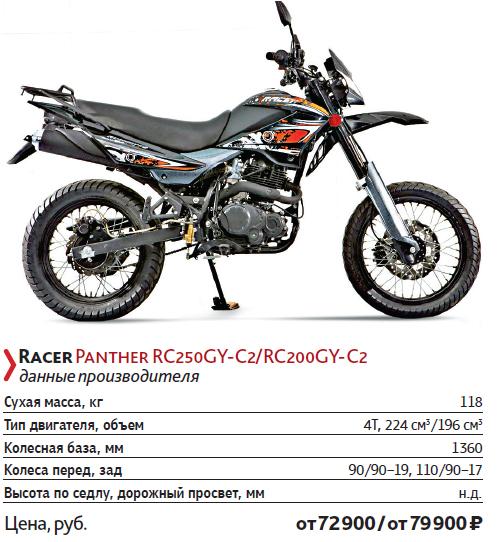 Racer Panther 300: внедорожный зверь