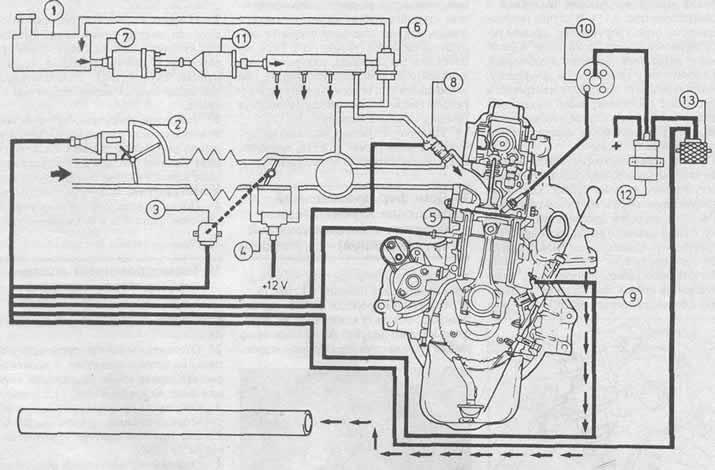 Обслуживание системы впрыска топлива мотоциклов