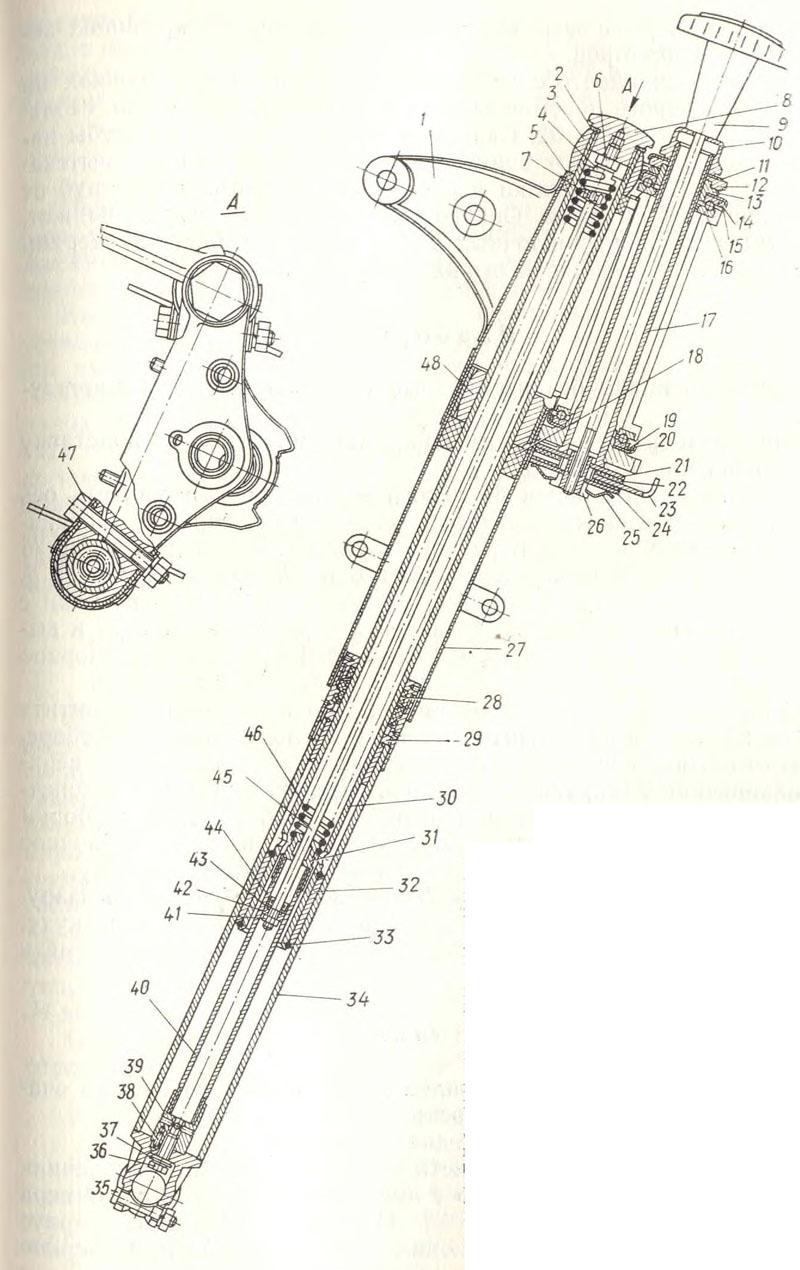Обслуживание и ремонт передней вилки тяжёлых мотоциклов