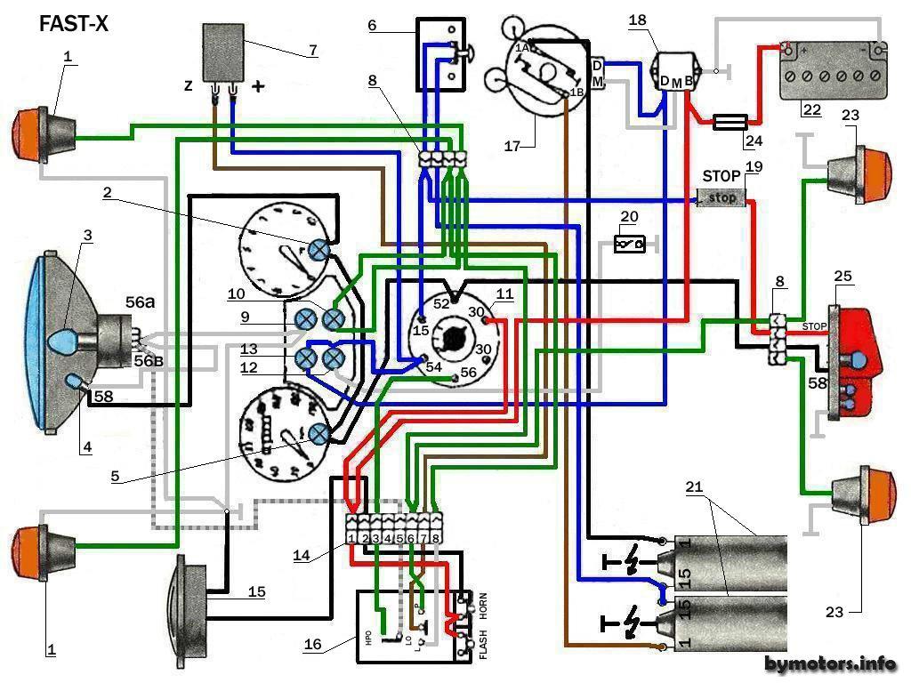 Сделаем электрику мотоцикла не хуже чем у автомобиля